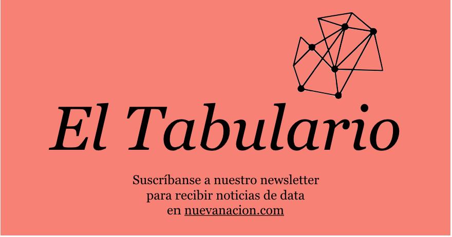 El Tabulario